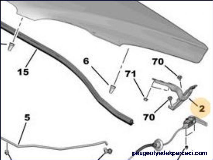 Peugeot 301 kaput menteþesi sað sol