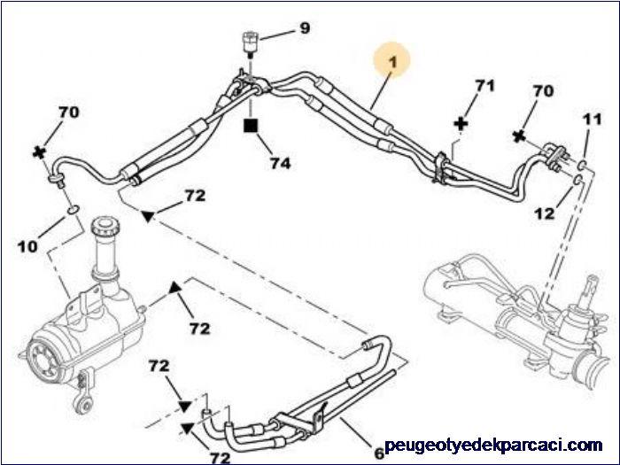Peugeot 307 direksiyon yað basýnç borusu