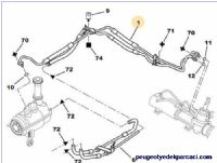 Peugeot 307 direksiyon ya� bas�n� borusu